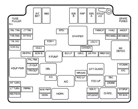 Awe Inspiring 99 Gmc Sonoma Fuse Box Wiring Epub Pdf Wiring 101 Mecadwellnesstrialsorg