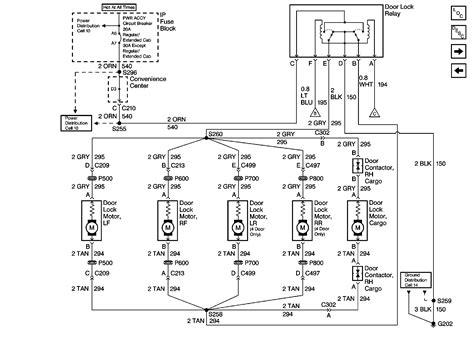 99 Gmc Suburban Wiring Diagram (ePUB/PDF) Free