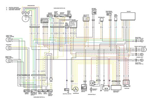99 Harley Wiring Diagram - Technical Diagrams on