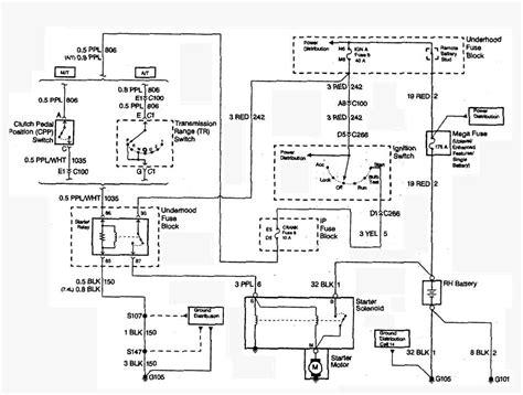 99 Tahoe Starter Wiring Diagram (ePUB/PDF) Free