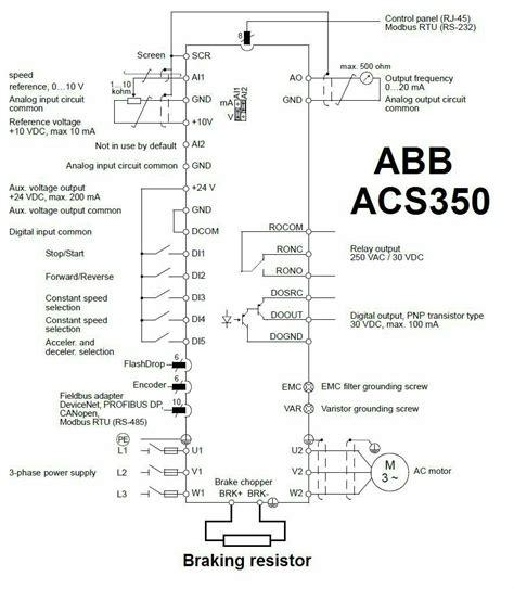 Abb Vfd Panel Wiring Diagram (Free ePUB/PDF) Abb Vfd Control Wiring Diagram Free Download on