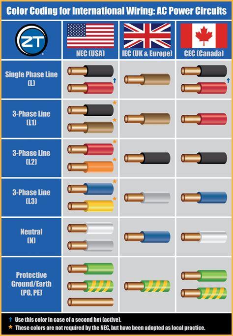 Ac Control Wiring Color Code (ePUB/PDF) Free