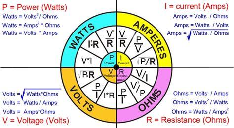 Marvelous Ac Wiring Formulas Epub Pdf Wiring Digital Resources Bemuashebarightsorg