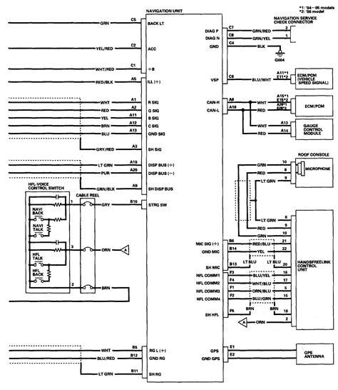 Acura Navigation Wiring Diagram (ePUB/PDF) Free on