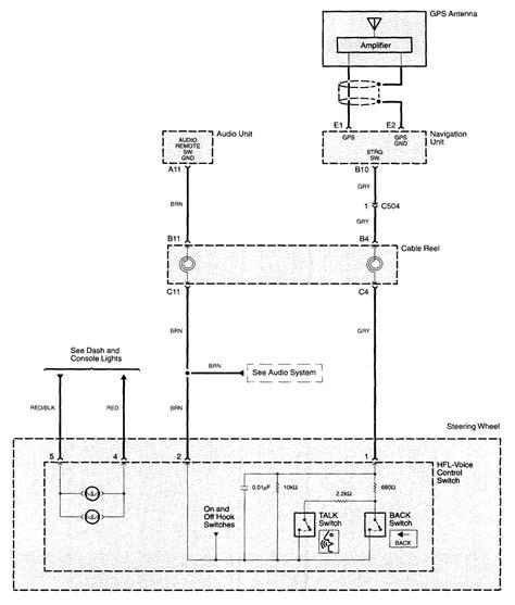 Acura Tl Navigation Wiring Diagram (ePUB/PDF) Free on