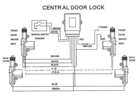 Outstanding Acutator Interlock Wiring Diagram To Fan Epub Pdf Wiring Cloud Hisonuggs Outletorg