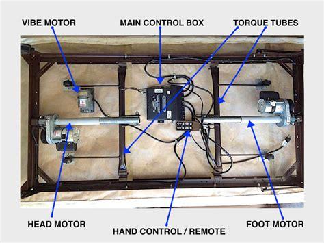 Adjustable Bed Wiring Diagram (ePUB/PDF)