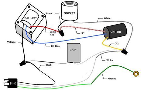 Advance Hps Ballast Wiring Diagram (PDF files/ePubs) on