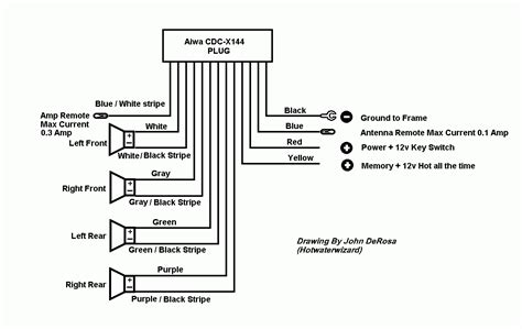 Phenomenal Aiwa Wiring Diagram Epub Pdf Wiring Digital Resources Minagakbiperorg