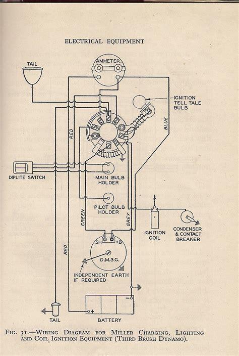 Ajs Wiring Diagram (ePUB/PDF) Free