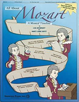 All About Mozart A Musical Timeline