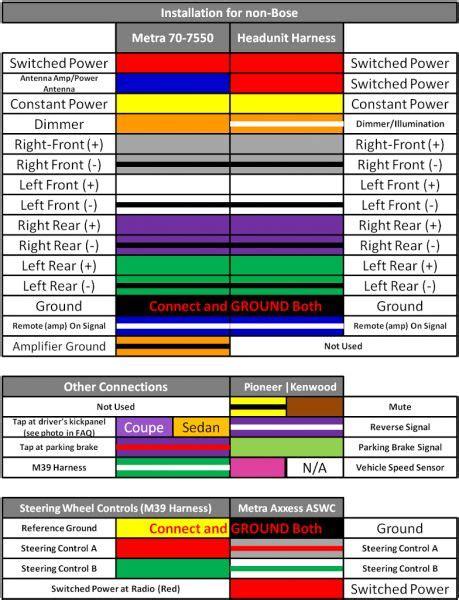 Alpine Wire Harness Color Code (ePUB/PDF)