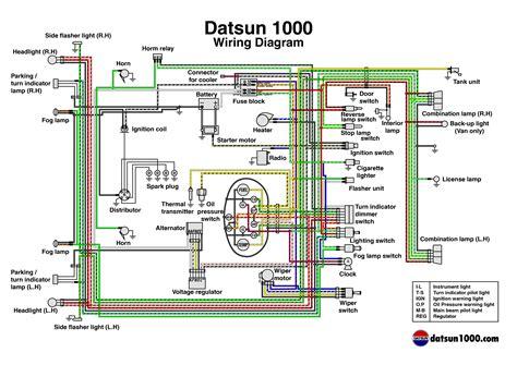 Datsun 1600 Wiring Diagram - Wiring Schematics on