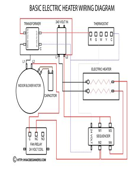 Amana Air Handler Wiring Diagrams (ePUB/PDF) on