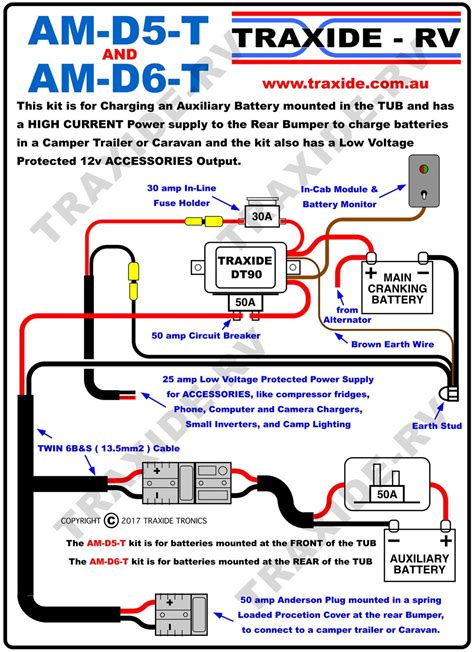 anderson manufacturing trailers wiring diagram
