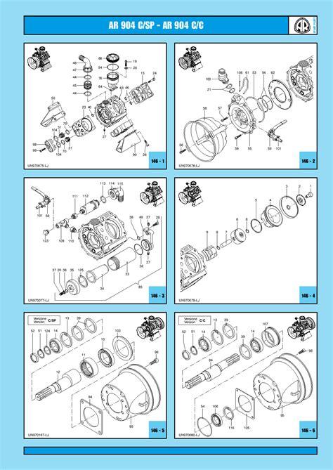 Annovi Reverberi Manual (ePUB/PDF)
