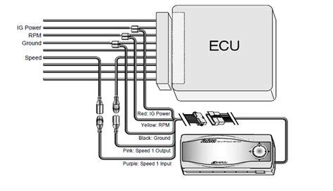 Apexi Rsm Wiring Diagram (ePUB/PDF) Free