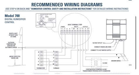 Aprilaire 800 Wiring Diagram (ePUB/PDF) on aprilaire furnace wire harness to old, aprilaire 760 wiring schematic, aprilaire 600 wiring schematic, aprilaire automatic humidifier control wiring,