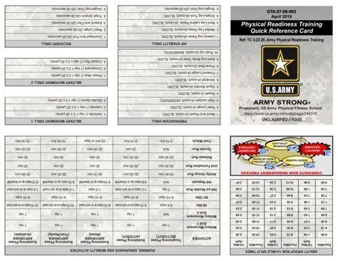Army Prt Cheat Sheet (ePUB/PDF) Free