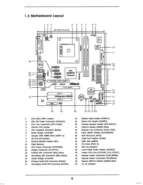 Astounding Asrock Wiring Diagram Epub Pdf Wiring Digital Resources Antuskbiperorg