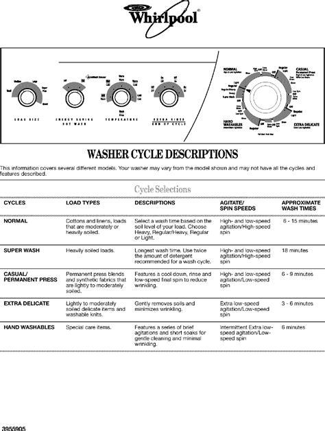 Atlantic Washing Machine Manual (ePUB/PDF)