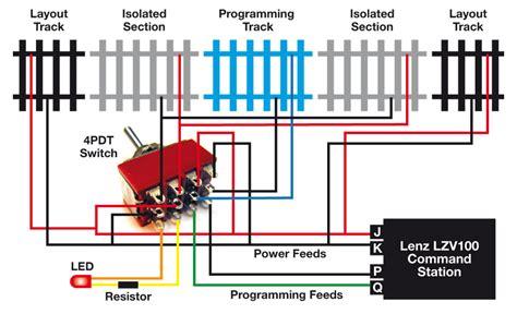 Astonishing Atlas Ho Track Wiring Epub Pdf Wiring Digital Resources Remcakbiperorg