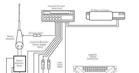 audi mmi wiring diagram