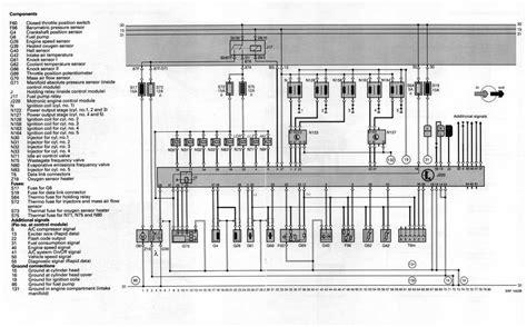 Remarkable Audi S4 Wiring Diagrams Epub Pdf Wiring Digital Resources Bemuashebarightsorg