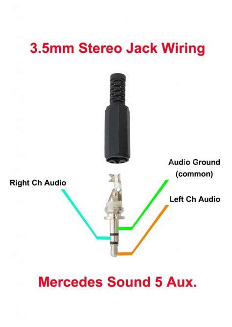 Aux Plug Wiring (ePUB/PDF)