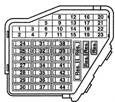 Super B5 S4 Fuse Diagram Epub Pdf Wiring 101 Archstreekradiomeanderfmnl