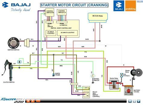 Bajaj Motorcycle Wiring Diagram (Free ePUB/PDF) on