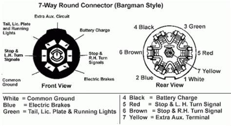 Bargman Plug Wiring Diagram (ePUB/PDF) Free