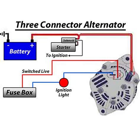 Basic Alternator Wiring (ePUB/PDF)