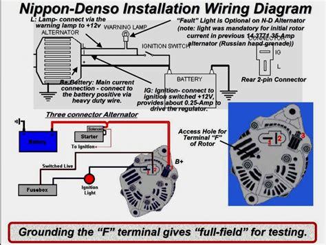 Basic Gm Alternator Wiring (ePUB/PDF)