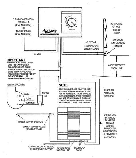 basic oil furnace wiring diagram