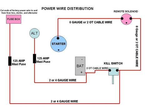 Incredible Battery In Trunk Wiring Diagram Epub Pdf Wiring Cloud Hisonuggs Outletorg