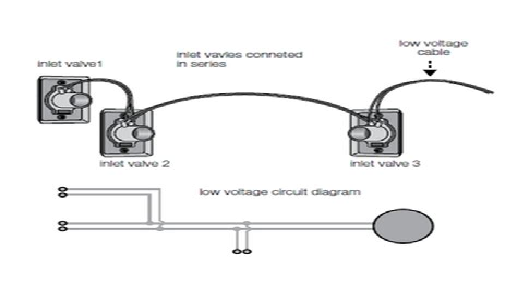 Beam Central Vacuum Wiring Diagram (ePUB/PDF)