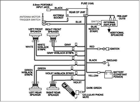 Blaupunkt Radio Wiring Diagrams (ePUB/PDF) Free