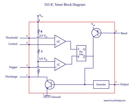 Block Diagram 555 Timer (ePUB/PDF) Free