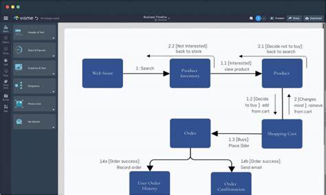 Block Diagram Creator (ePUB/PDF)