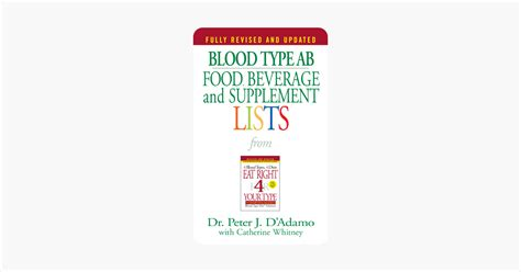 Blood Type Ab Food Beverage And Supplement Lists Whitney Catherine