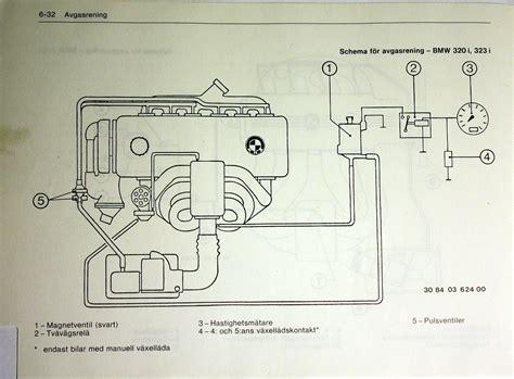 bmw 323i fan relay wiring