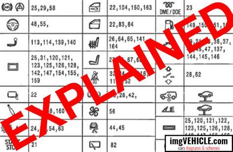 Bmw Fuse Box Icons (ePUB/PDF) Free