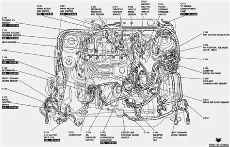 Phenomenal Bmw N52 Wiring Diagram Epub Pdf Wiring Cloud Hisonuggs Outletorg