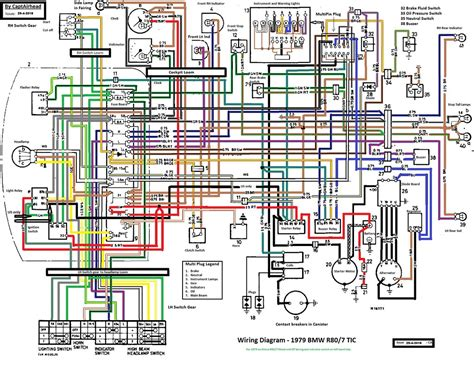 Enjoyable Bmw R80 Wiring Diagram Epub Pdf Wiring Database Ilarigelartorg