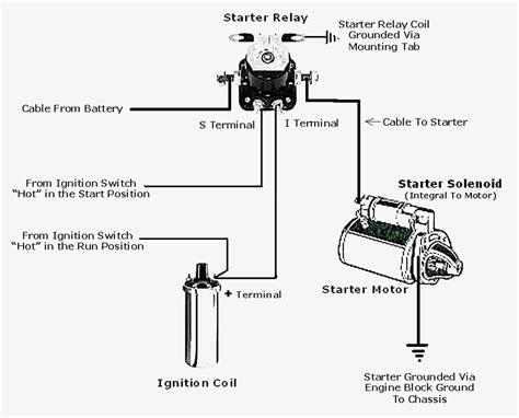 Boat Starter Solenoid Wiring ePUB/PDF