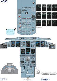 Boeing 787 Training Manual (ePUB/PDF) Free