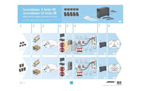 Fabulous Bose Acoustimass 10 Iii Manual Epub Pdf Wiring 101 Capemaxxcnl