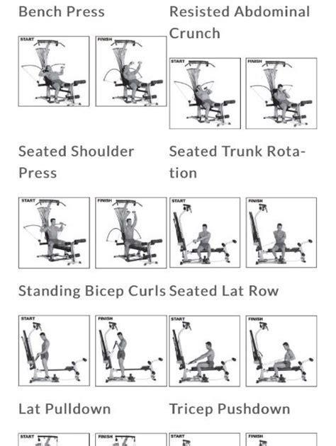 Bowflex Classic Manual Pdf ePUB/PDF
