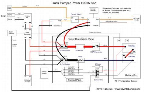 Camper To Truck Wiring Diagram (ePUB/PDF) Free